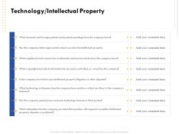 Technology Intellectual Property Possible Intellectual Ppt Powerpoint Show