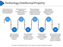 Technology Intellectual Property Ppt Design Templates