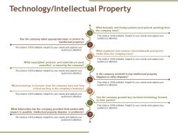 Technology Intellectual Property Ppt Sample Presentations