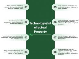 Technology Intellectual Property Template 2 Ppt Background