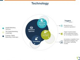 Technology Interactive Agencies Ppt Powerpoint Presentation Styles Show