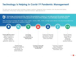 Technology Is Helping In Covid 19 Pandemic Management Ppt Powerpoint Show Grid