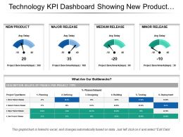 Technology Kpi Dashboard Showing New Product Release