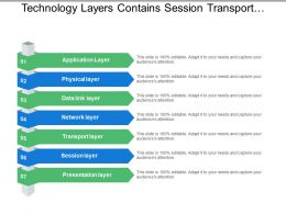 technology_layers_contains_session_transport_and_network_Slide01