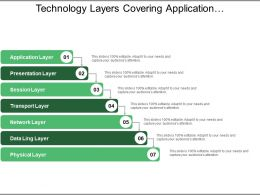 Technology Layers Covering Application Presentation And Data Lining
