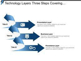 Technology Layers Three Steps Covering Business Presentation And Persistence