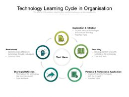 Technology Learning Cycle In Organisation
