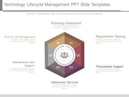 Technology Lifecycle Management Ppt Slide Templates