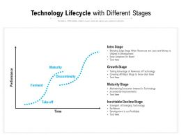 Technology Lifecycle With Different Stages