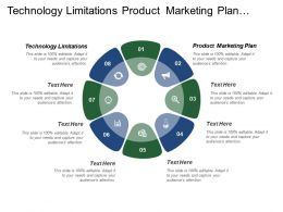 Technology Limitations Product Marketing Plan Marketing Communication Plan