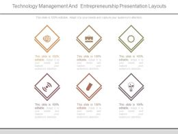 Technology Management And Entrepreneurship Presentation Layouts