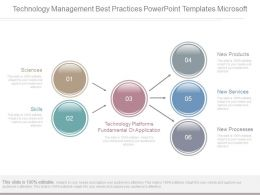 Technology Management Best Practices Powerpoint Templates Microsoft