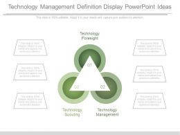 Technology Management Definition Display Powerpoint Ideas