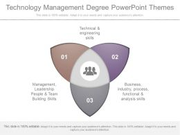 Technology Management Degree Powerpoint Themes