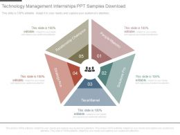 Technology Management Internships Ppt Samples Download