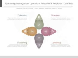 Technology Management Operations Powerpoint Templates Download