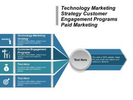 Technology Marketing Strategy Customer Engagement Programs Paid Marketing Cpb