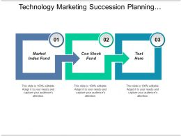 Technology Marketing Succession Planning Marketing Management Marketing Outsourcing Cpb