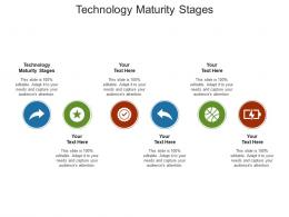 Technology Maturity Stages Ppt Powerpoint Presentation Styles Master Slide Cpb