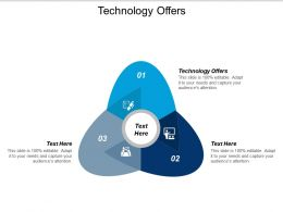 Technology Offers Ppt Powerpoint Presentation Ideas Picture Cpb