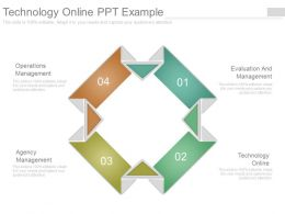 Technology Online Ppt Example