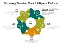 Technology Overview Threat Intelligence Platforms Ppt Powerpoint Presentation Design Ideas Cpb