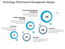 Technology Performance Management Merger Acquisition Checklist Governance Framework Cpb