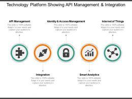 Technology Platform Showing Api Management And Integration