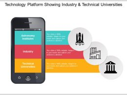 Technology Platform Showing Industry And Technical Universities