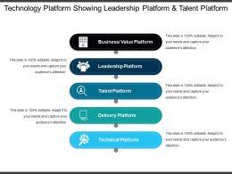 Technology Platform Showing Leadership Platform And Talent Platform
