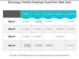 Technology Portfolio Roadmap Powerpoint Slide Deck