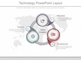 Technology Powerpoint Layout