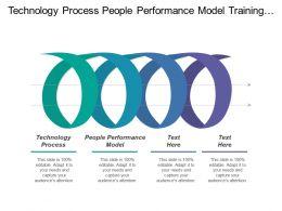 Technology Process People Performance Model Training Development Performance Management