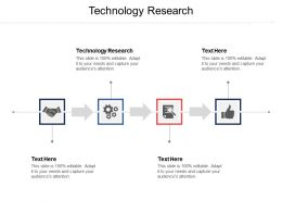 Technology Research Ppt Powerpoint Presentation Gallery Deck Cpb