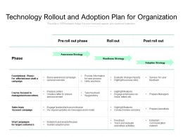 Technology Rollout And Adoption Plan For Organization