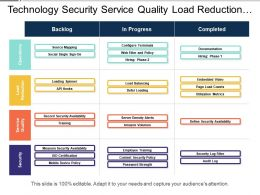 Technology Security Service Quality Load Reduction Swim Lane