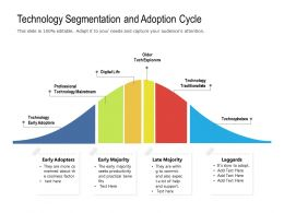 Technology Segmentation And Adoption Cycle