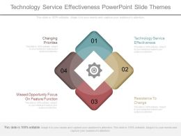 Technology Service Effectiveness Powerpoint Slide Themes