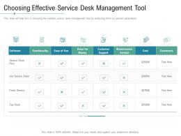 Technology Service Provider Solutions Choosing Effective Service Desk Management Tool Ppt Themes
