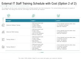 Technology Service Provider Solutions External It Staff Training Schedule With Cost Ppt Introduction