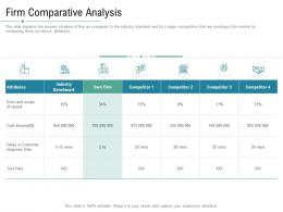 Technology Service Provider Solutions Firm Comparative Analysis Ppt Icons