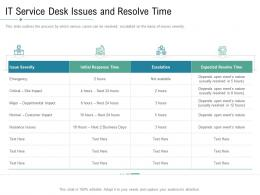 Technology Service Provider Solutions It Service Desk Issues And Resolve Time Ppt Graphics