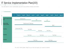 Technology Service Provider Solutions It Service Implementation Plan Ppt Pictures
