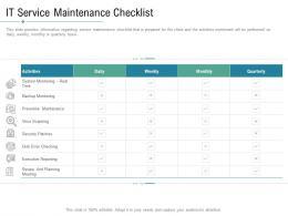 Technology Service Provider Solutions It Service Maintenance Checklist Ppt Ideas