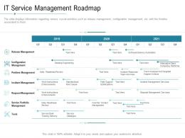 Technology Service Provider Solutions It Service Management Roadmap Ppt Sample