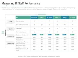 Technology Service Provider Solutions Measuring It Staff Performance Ppt Slides