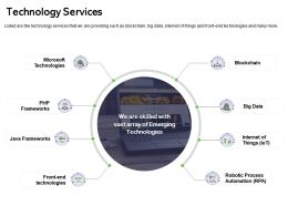 Technology Services Automation M2703 Ppt Powerpoint Presentation Icon Design Ideas