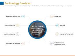 Technology Services Java Frameworks Ppt Powerpoint Presentation Backgrounds