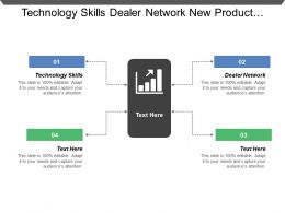 Technology Skills Dealer Network New Product Innovation Financial Resources