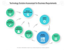 Technology Solution Assessment For Business Requirements